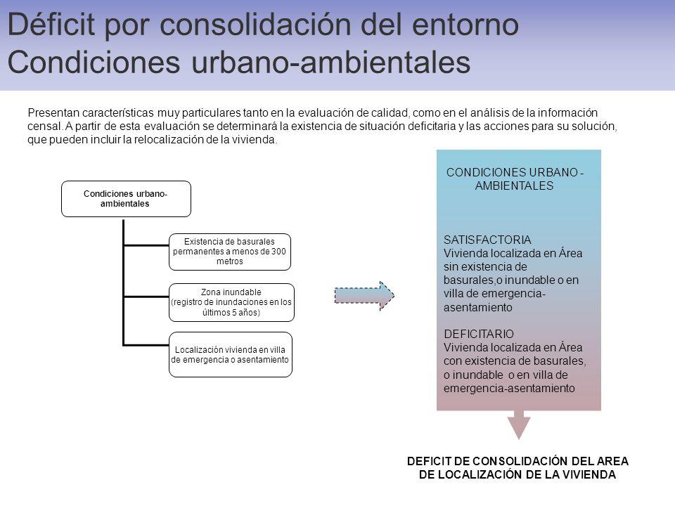 Déficit por consolidación del entorno Condiciones urbano-ambientales