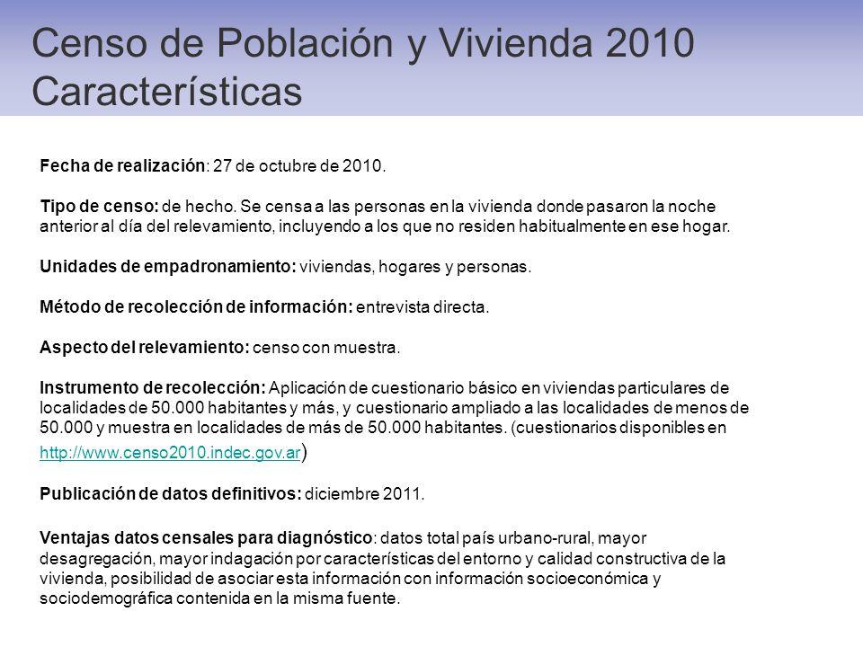 Censo de Población y Vivienda 2010 Características