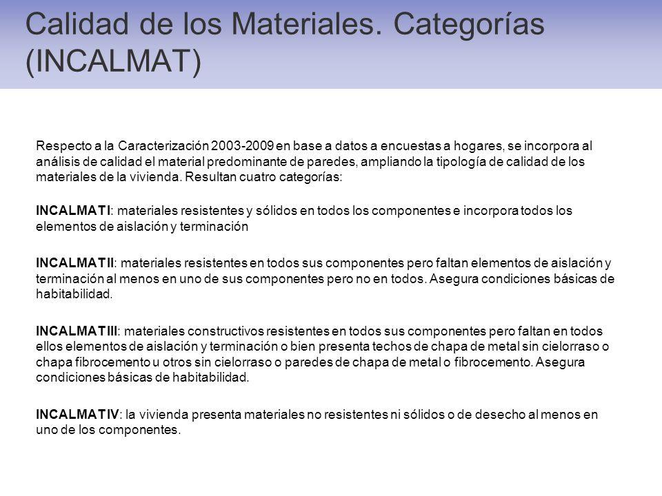 Calidad de los Materiales. Categorías (INCALMAT)