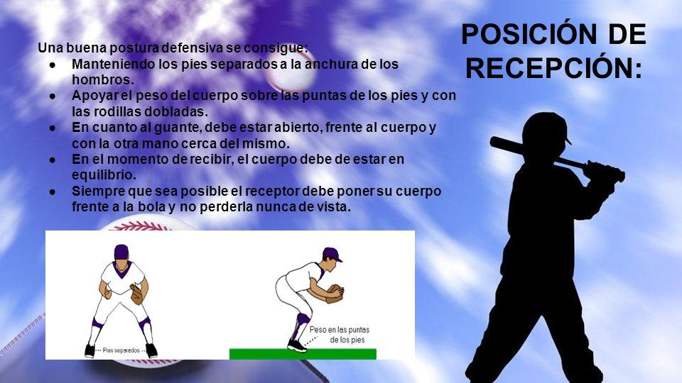 POSICIÓN DE RECEPCIÓN: