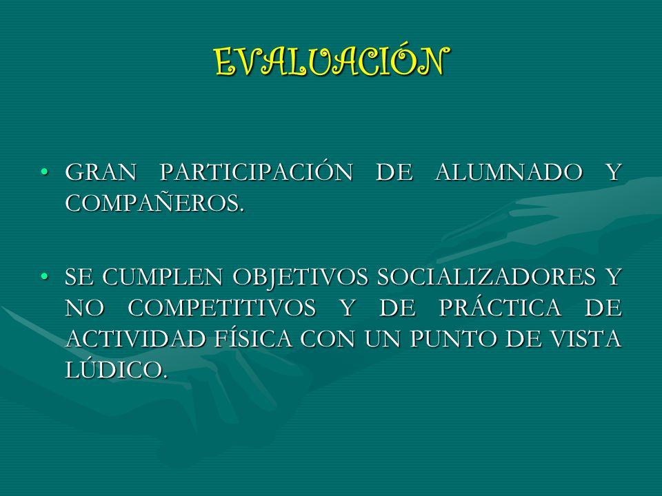 EVALUACIÓN GRAN PARTICIPACIÓN DE ALUMNADO Y COMPAÑEROS.