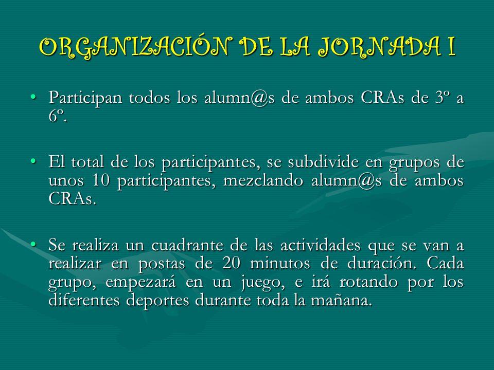 ORGANIZACIÓN DE LA JORNADA I