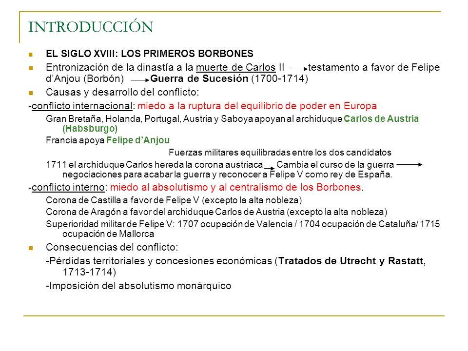 INTRODUCCIÓN EL SIGLO XVIII: LOS PRIMEROS BORBONES.