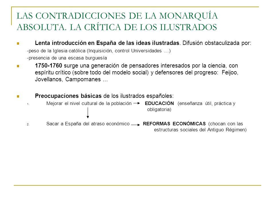 LAS CONTRADICCIONES DE LA MONARQUÍA ABSOLUTA