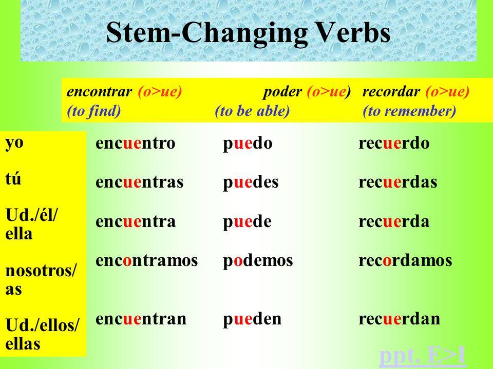Stem-Changing Verbs ppt. E>I yo tú Ud./él/ ella nosotros/ as