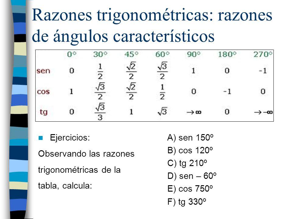 Razones trigonométricas: razones de ángulos característicos