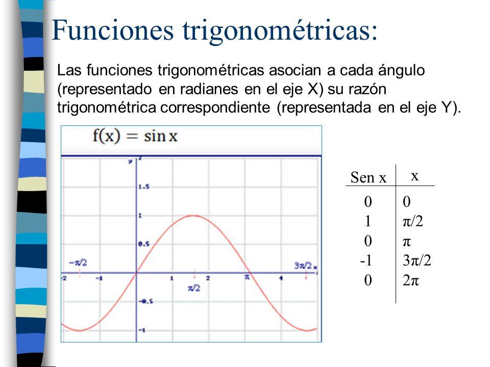Funciones trigonométricas: