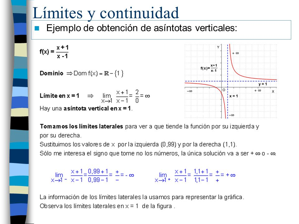 Límites y continuidad Ejemplo de obtención de asíntotas verticales: