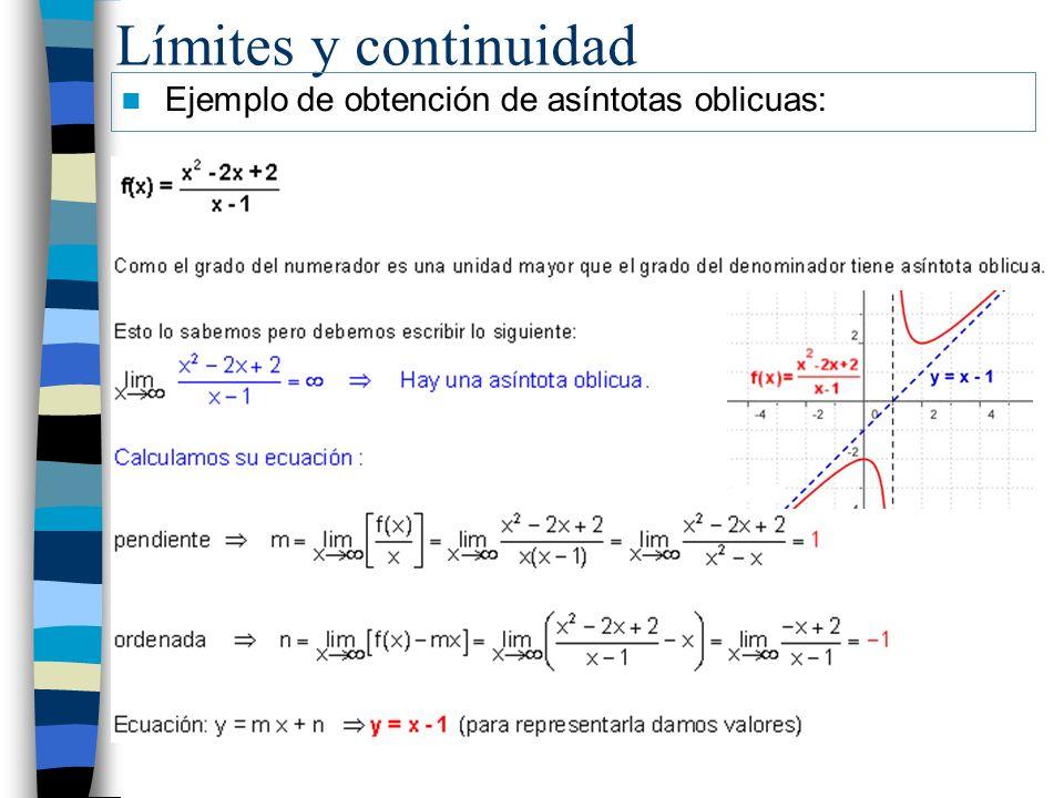 Límites y continuidad Ejemplo de obtención de asíntotas oblicuas: