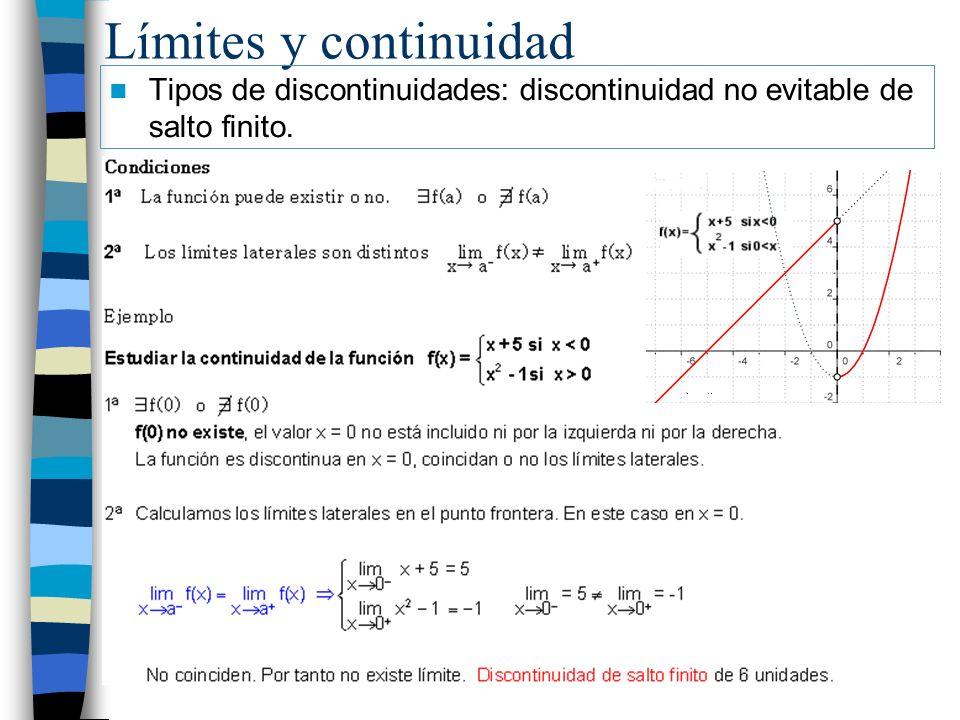 Límites y continuidad Tipos de discontinuidades: discontinuidad no evitable de salto finito.