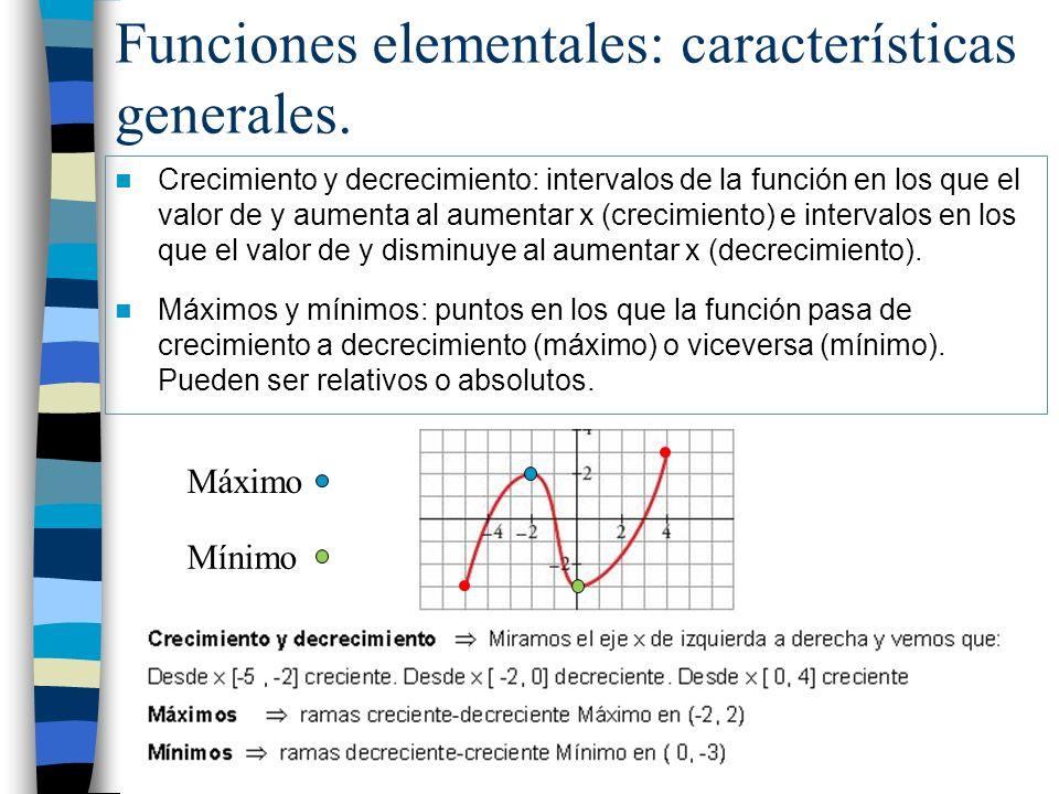 Funciones elementales: características generales.