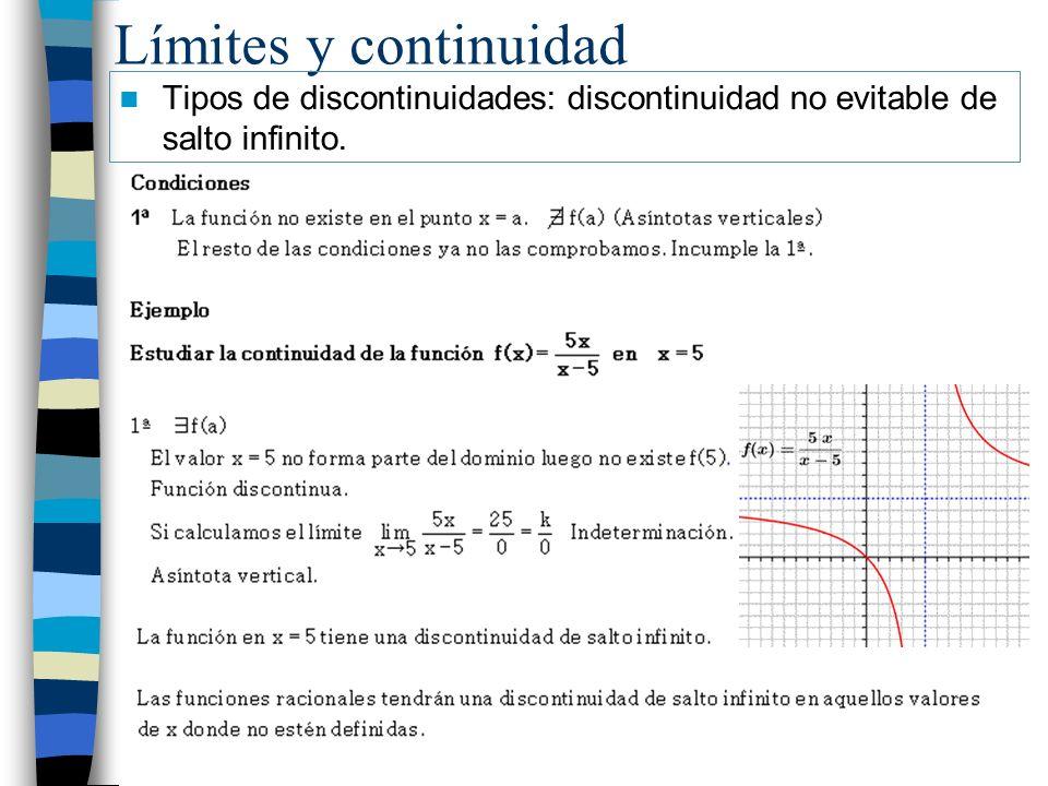 Límites y continuidad Tipos de discontinuidades: discontinuidad no evitable de salto infinito.