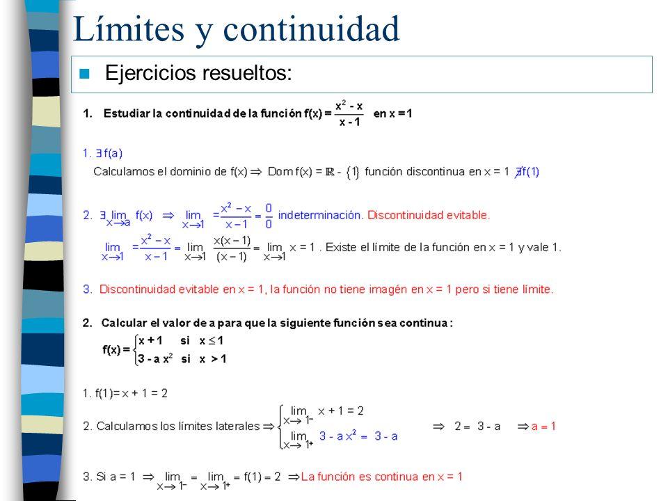 Límites y continuidad Ejercicios resueltos: