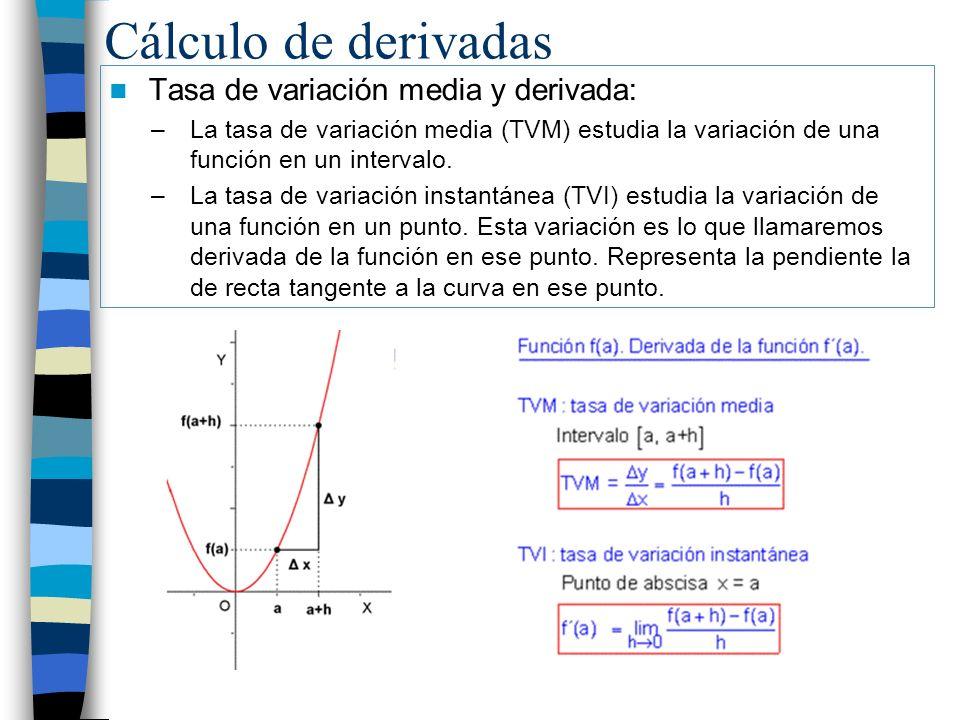 Cálculo de derivadas Tasa de variación media y derivada: