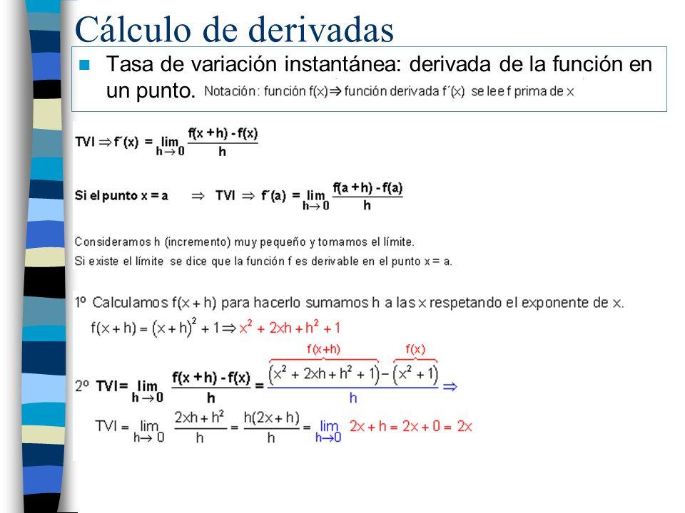 Cálculo de derivadas Tasa de variación instantánea: derivada de la función en un punto.