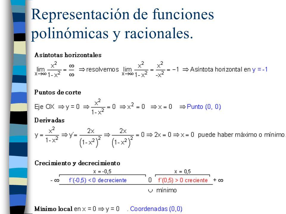 Representación de funciones polinómicas y racionales.