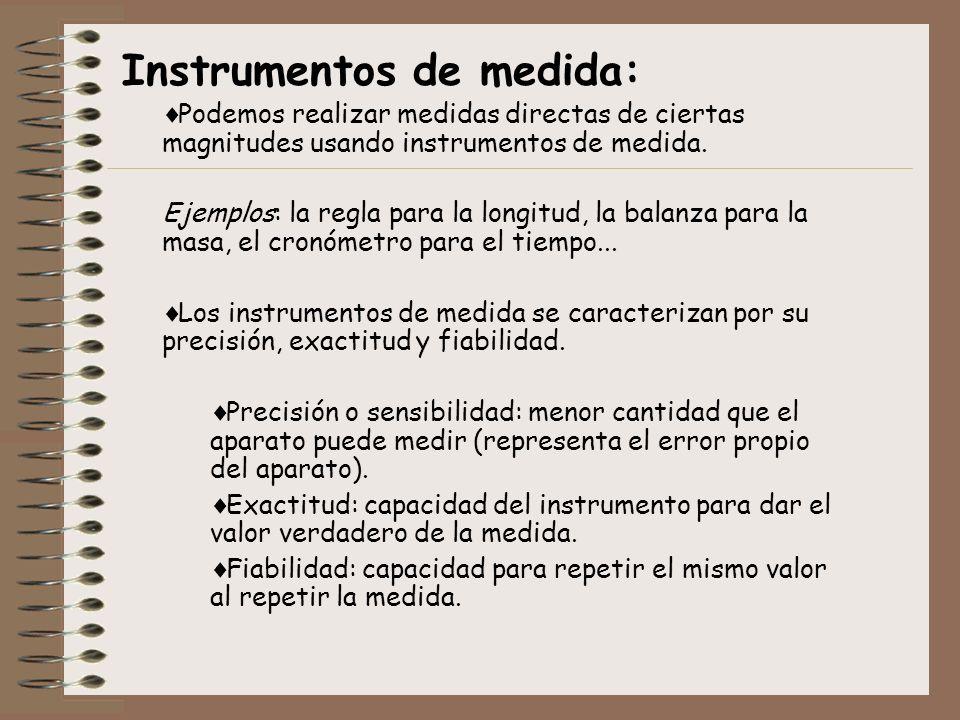 Instrumentos de medida:
