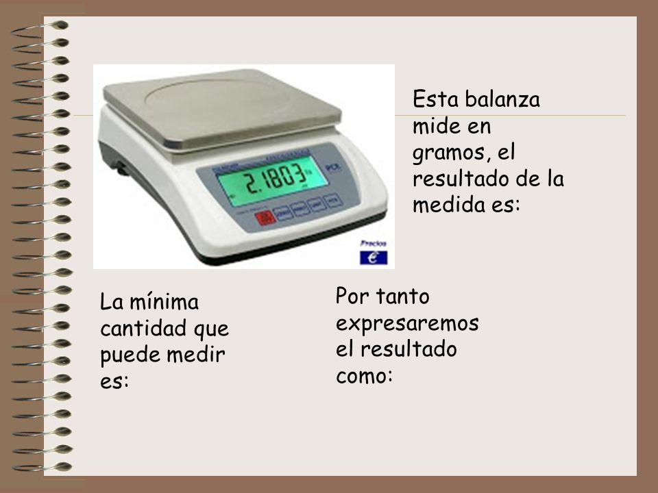 Esta balanza mide en gramos, el resultado de la medida es: