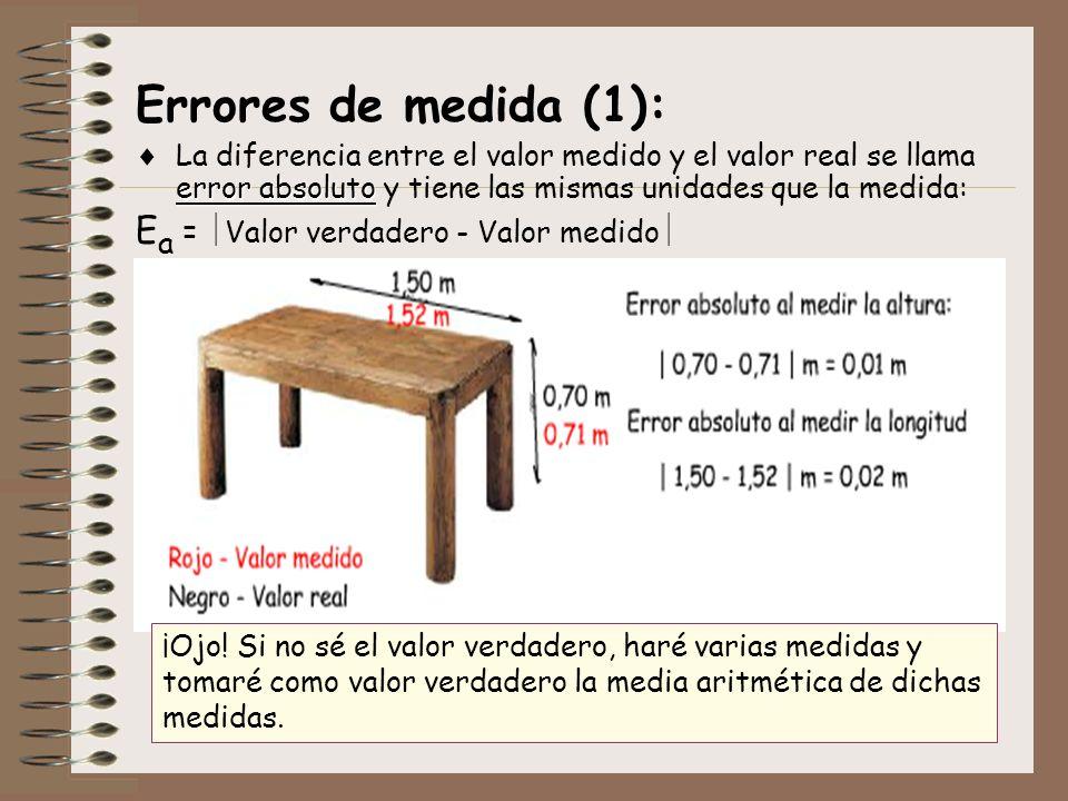Errores de medida (1): Ea = Valor verdadero - Valor medido