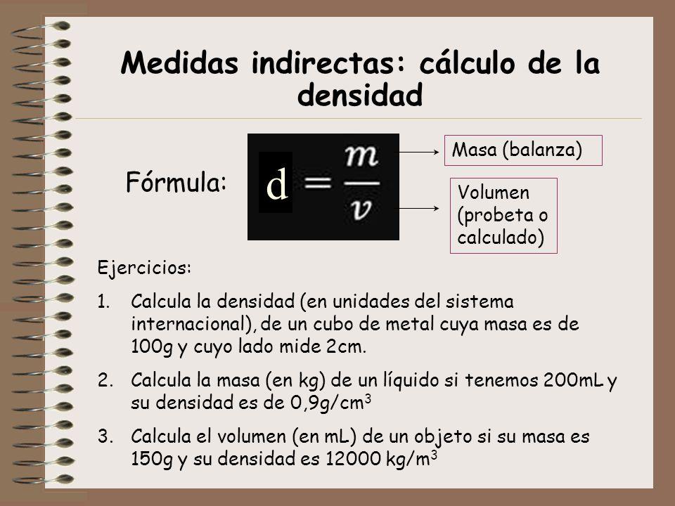 Medidas indirectas: cálculo de la densidad