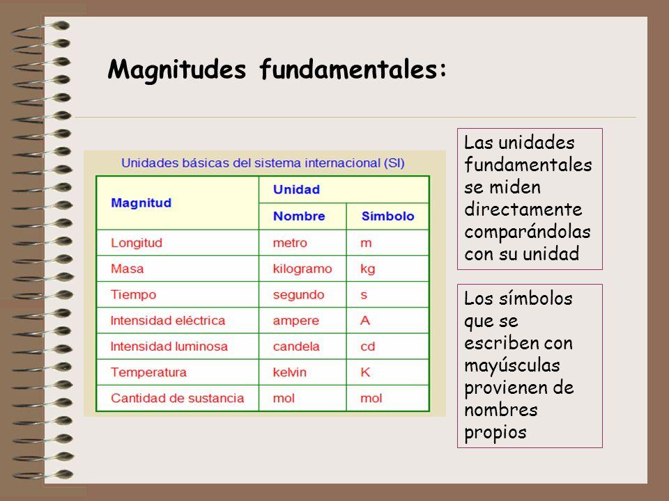 Magnitudes fundamentales: