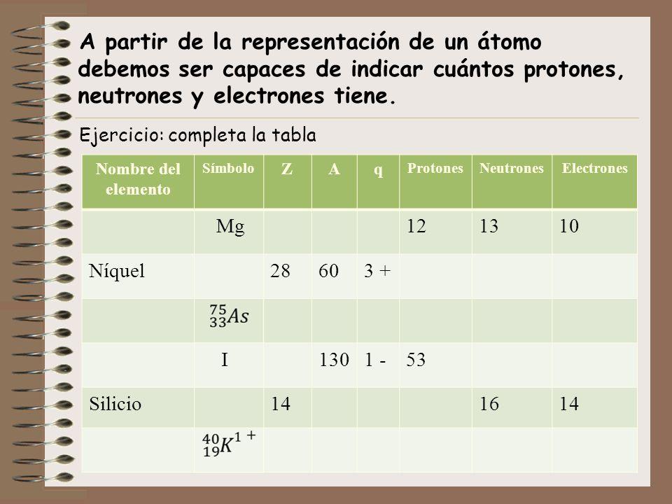 A partir de la representación de un átomo debemos ser capaces de indicar cuántos protones, neutrones y electrones tiene.