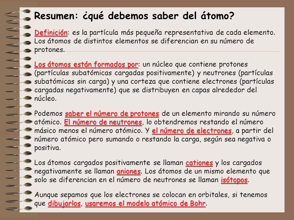 Resumen: ¿qué debemos saber del átomo