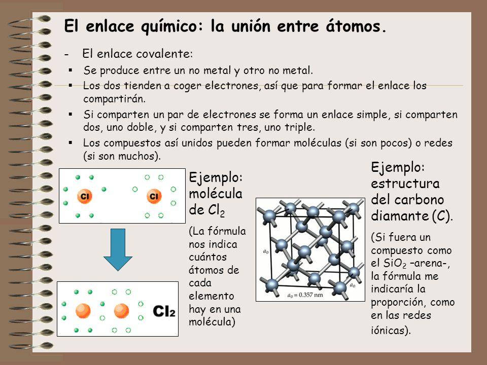El enlace químico: la unión entre átomos.