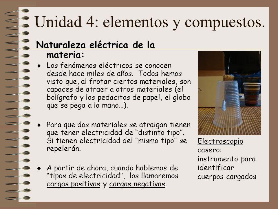 Unidad 4: elementos y compuestos.
