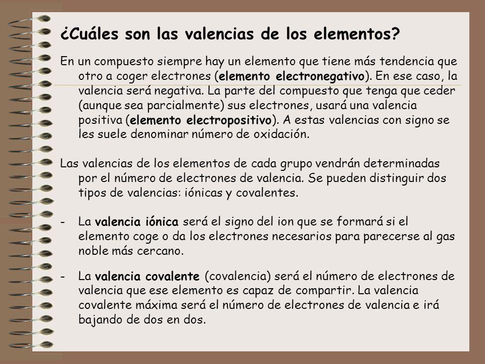 ¿Cuáles son las valencias de los elementos