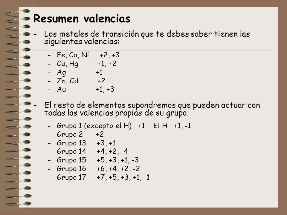 Resumen valenciasLos metales de transición que te debes saber tienen las siguientes valencias: Fe, Co, Ni +2, +3.
