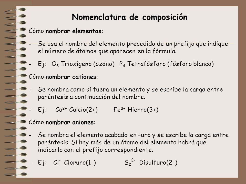Nomenclatura de composición