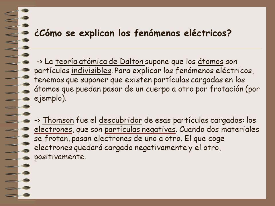¿Cómo se explican los fenómenos eléctricos