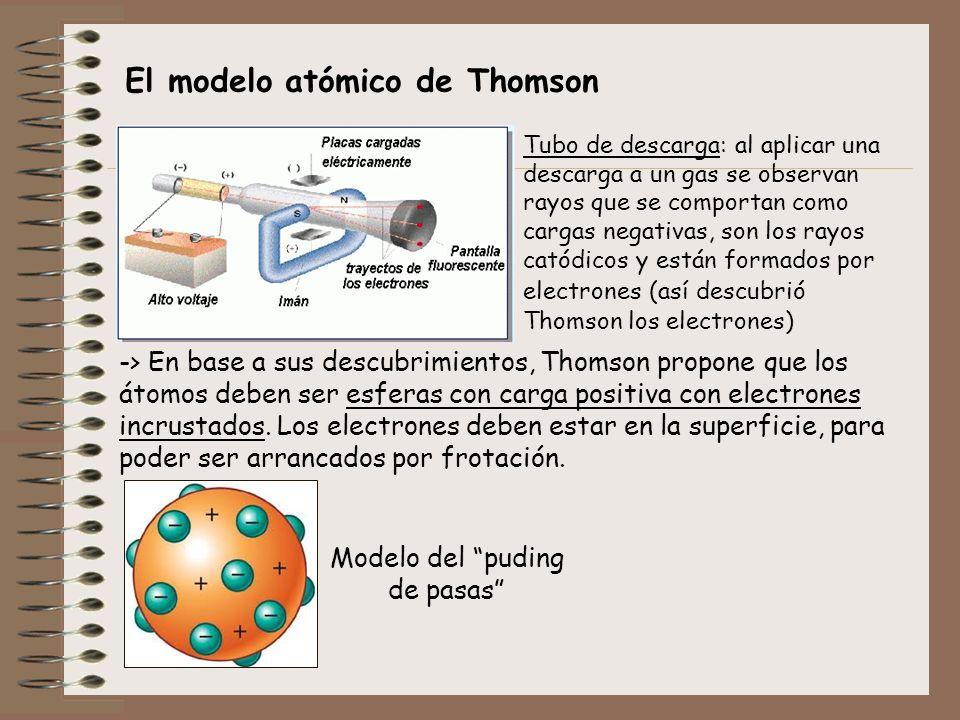 Modelo del puding de pasas