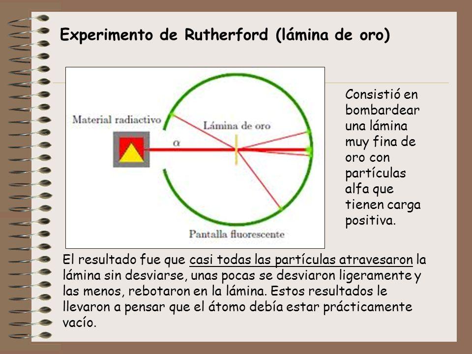 Experimento de Rutherford (lámina de oro)