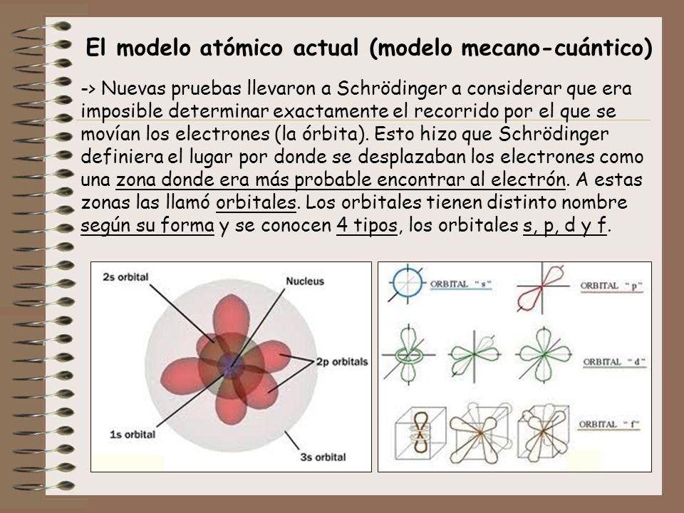 El modelo atómico actual (modelo mecano-cuántico)