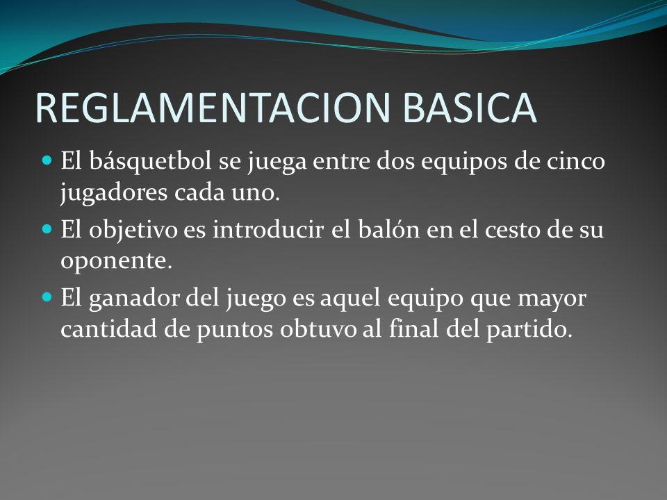 REGLAMENTACION BASICA