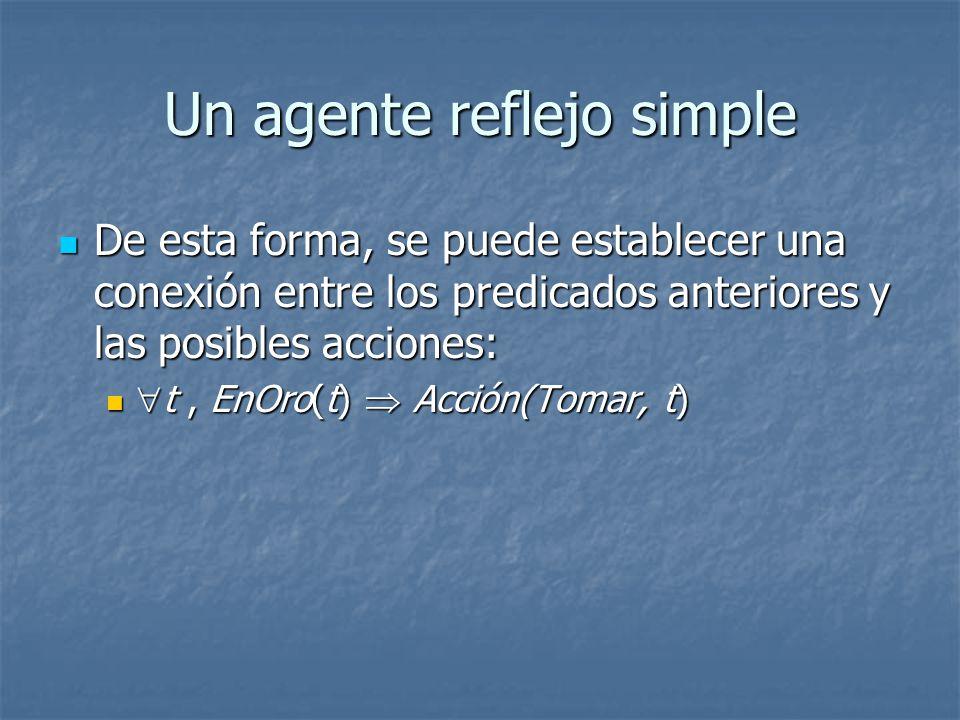 Un agente reflejo simple