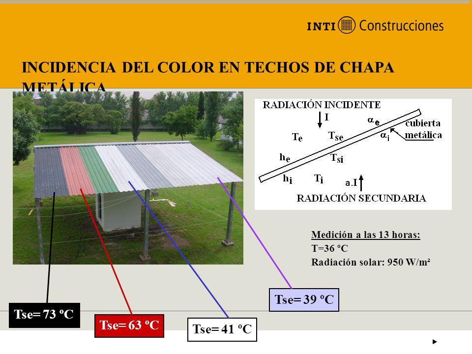 INCIDENCIA DEL COLOR EN TECHOS DE CHAPA METÁLICA