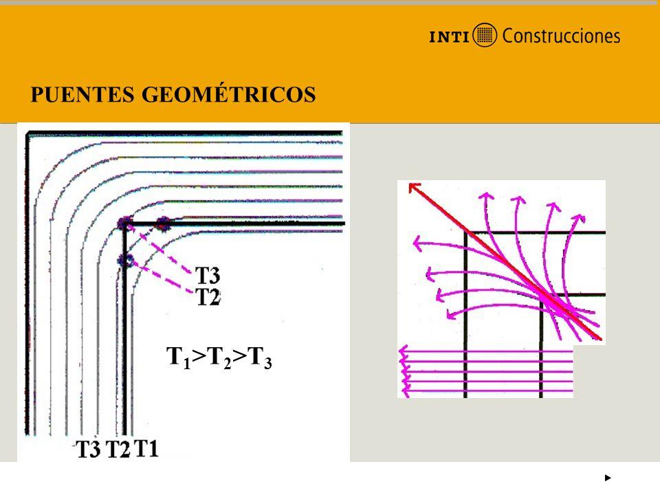 PUENTES GEOMÉTRICOS T1>T2>T3