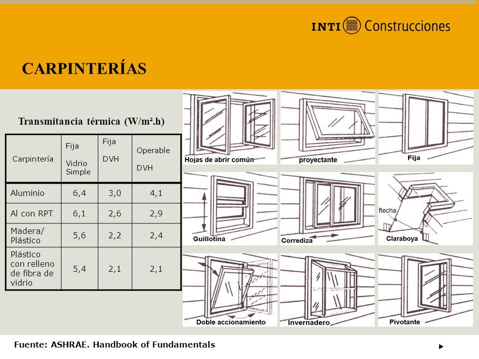 CARPINTERÍAS Transmitancia térmica (W/m².h) Aluminio 6,4 3,0 4,1