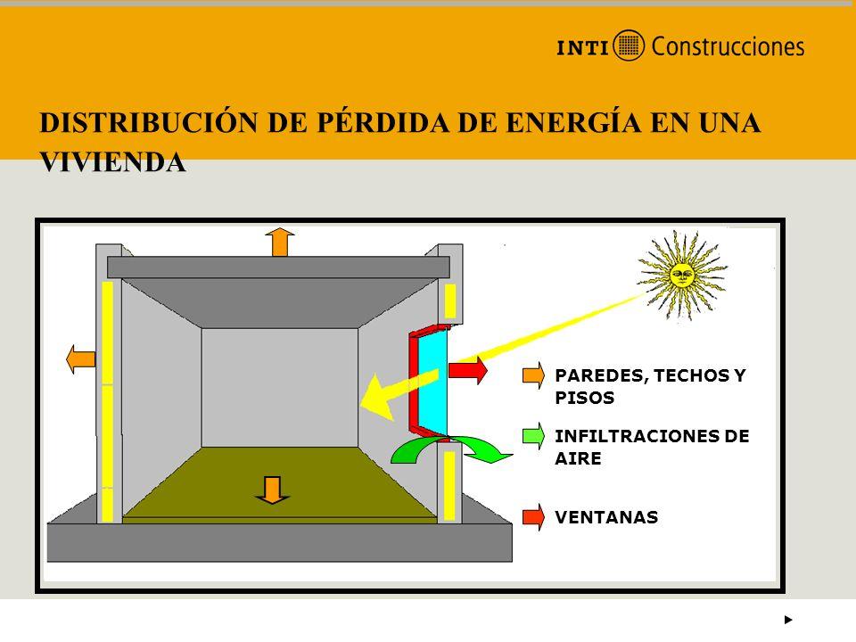 DISTRIBUCIÓN DE PÉRDIDA DE ENERGÍA EN UNA VIVIENDA