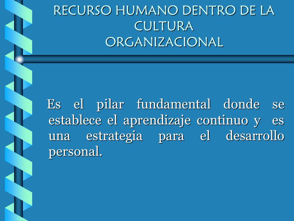 RECURSO HUMANO DENTRO DE LA CULTURA ORGANIZACIONAL