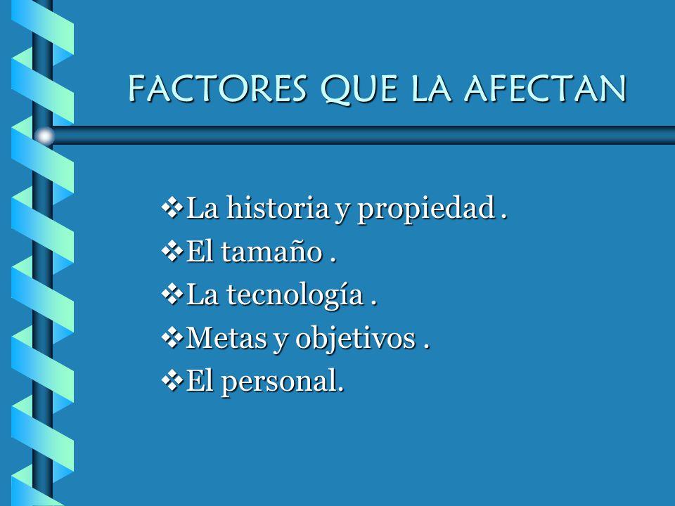 FACTORES QUE LA AFECTAN