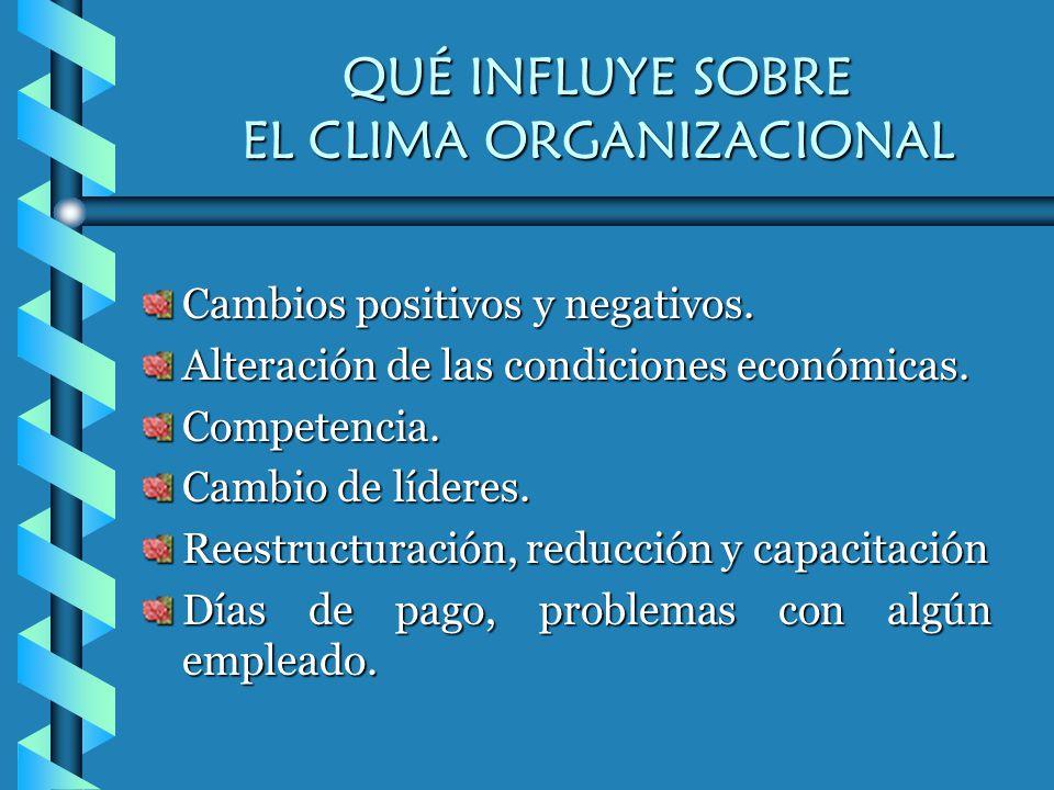 QUÉ INFLUYE SOBRE EL CLIMA ORGANIZACIONAL