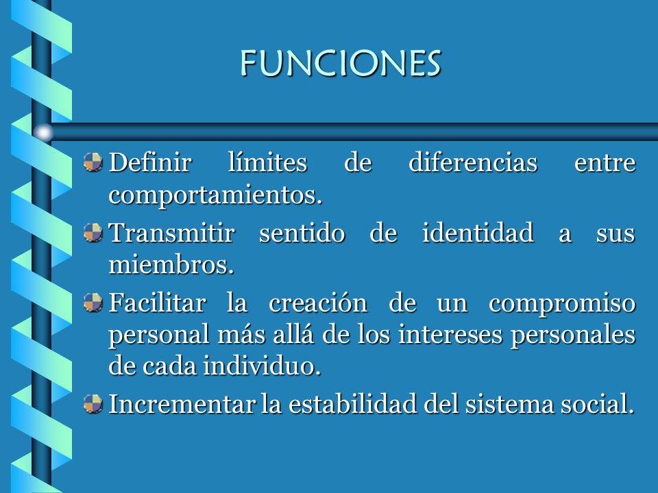 FUNCIONES Definir límites de diferencias entre comportamientos.