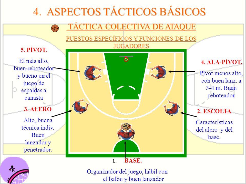 4. ASPECTOS TÁCTICOS BÁSICOS