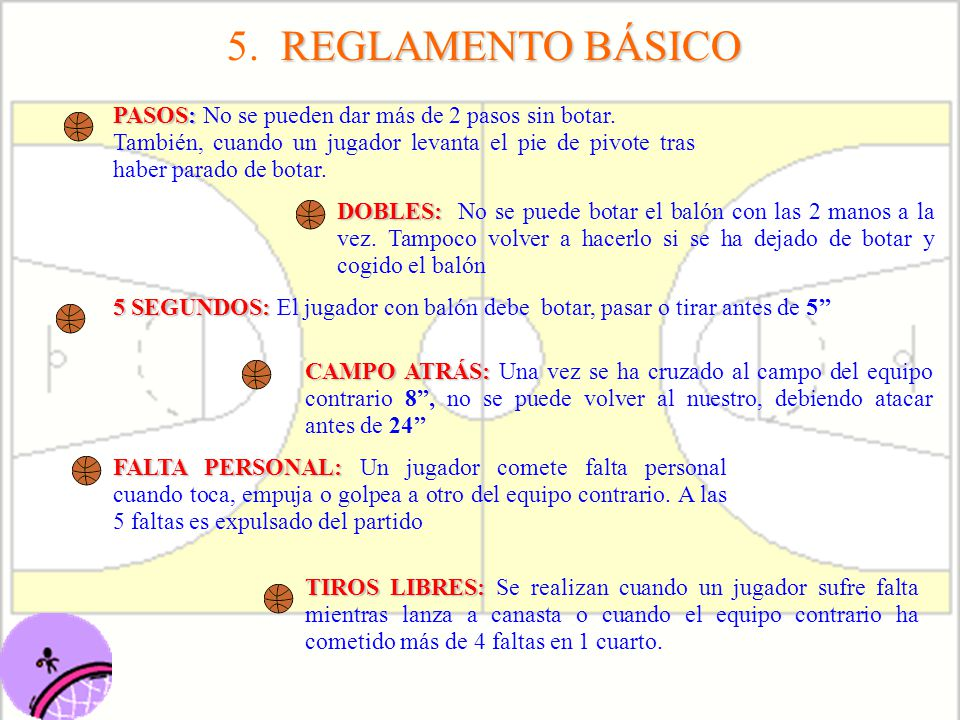 5. REGLAMENTO BÁSICO