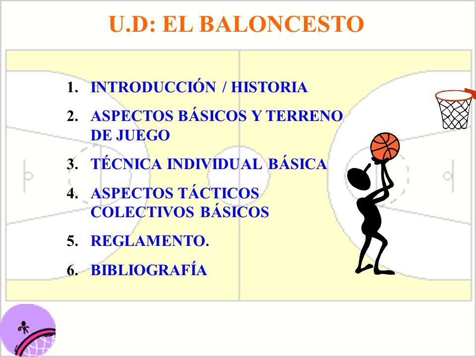 U.D: EL BALONCESTO INTRODUCCIÓN / HISTORIA