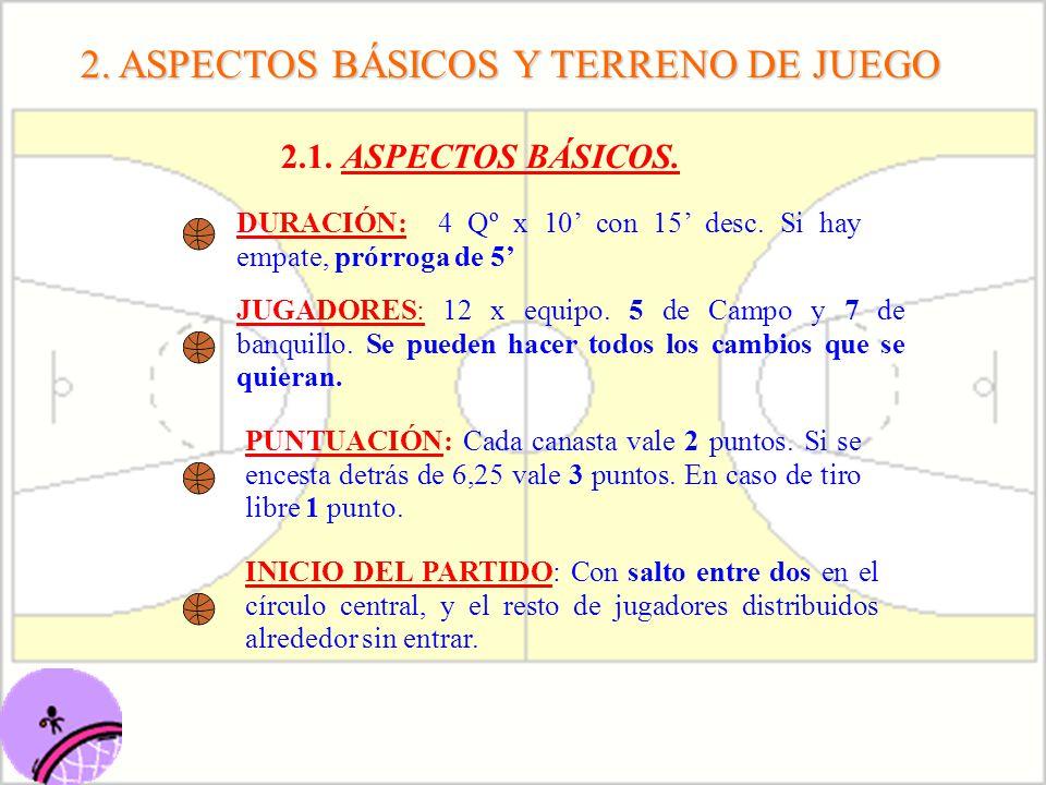 2. ASPECTOS BÁSICOS Y TERRENO DE JUEGO